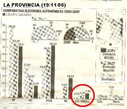 20061130230449-encuesta-la-provincia.jpg