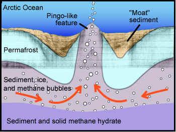 20070213103629-metano.jpg