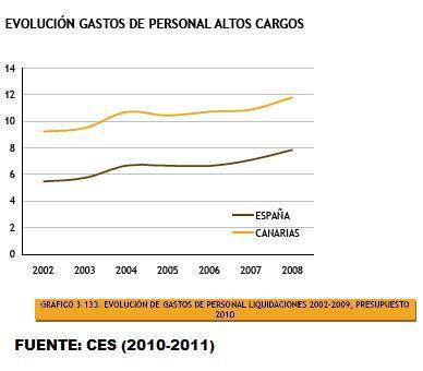 20110825215253-gastos-ayuntamientoss.jpg