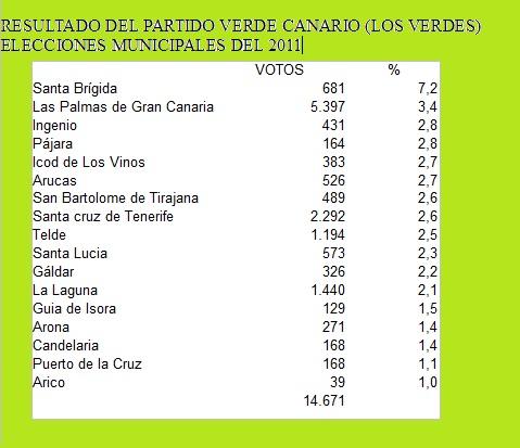 20150212133628-municipales.jpg