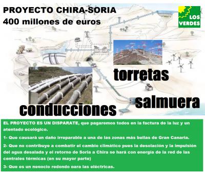 20191008094733-chira-soria.png